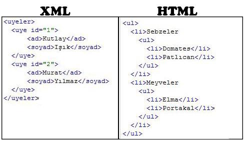 xml ve html