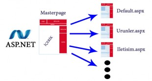 asp.net masterpage