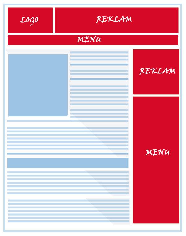web sayfası genel yapısı