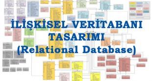 ilişkisel veritabanı tasarımı